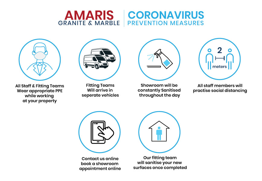 coronavirus safety measures